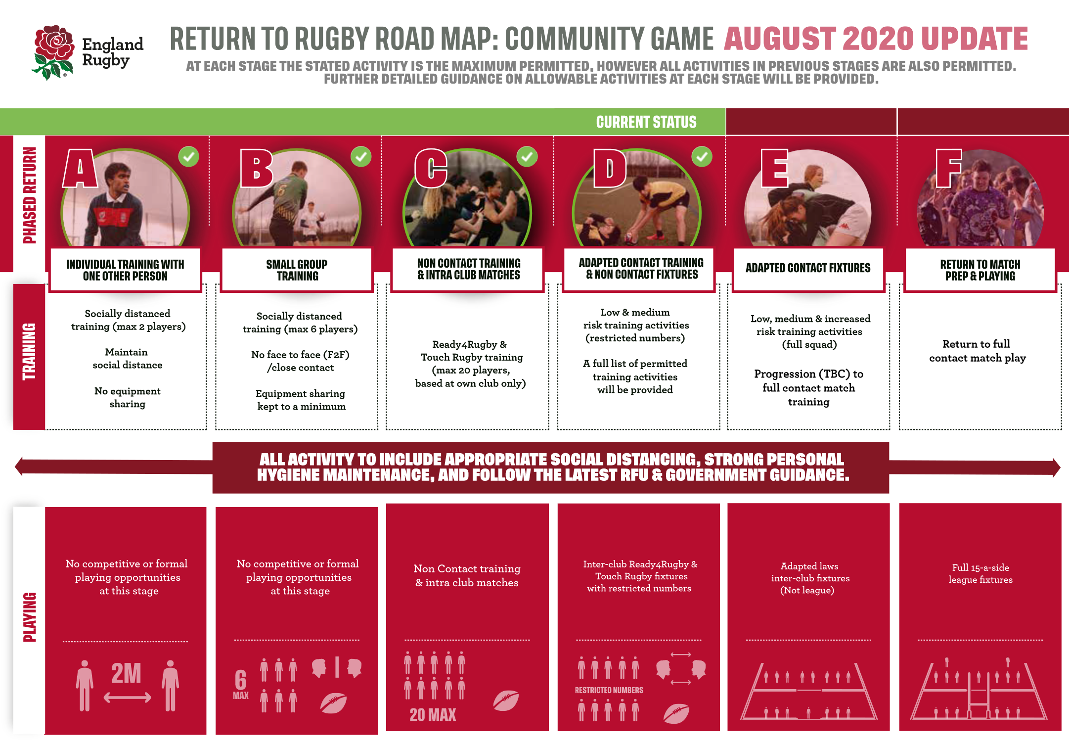 return-to-rugby-infographic.png